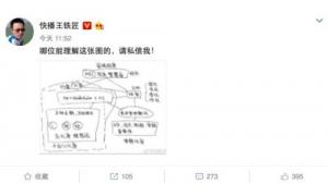 快播王欣微博发图片暗示招人,或为进军区块链