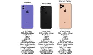 iPhone 11配置全曝光,配置全面提升,但惊喜依旧