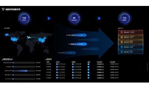 迪普科技助力浙江省公路与运输管理中心建立网