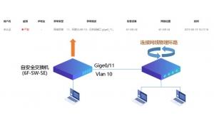 2020浙江省创造力企业百强名单发布,迪普科技位