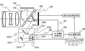 佳能申请新专利:机身防抖系统和连拍功能
