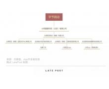 字节跳动成立大健康业务部门 原百度副总裁吴海