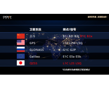 RTK信号再升级!华测5星16频产品发布