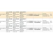 多款 OPPO 设备通过 3C 认证:最高