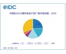 稳居榜首 | 绿盟科技抗DDoS硬件安全产品国内市场