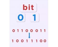 谷歌创造出毫秒级时间晶体:突破现行物理学,